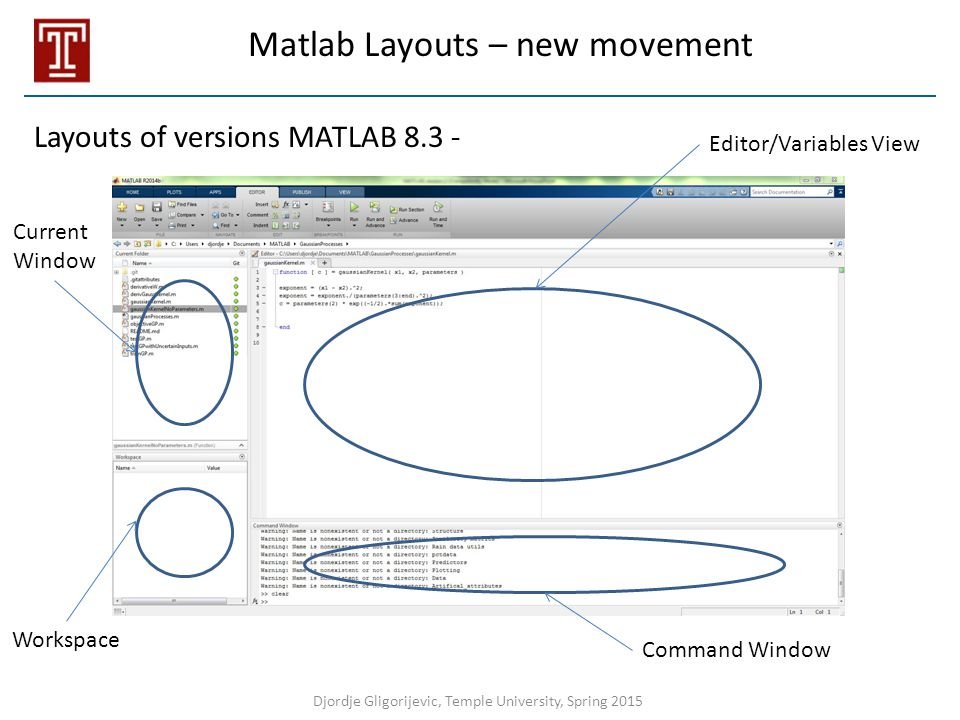 Matlab Layouts – new movement Layouts of versions MATLAB 8.3 - Djordje Gligorijevic, Temple University, Spring 2015 Current Window Workspace Editor/Va