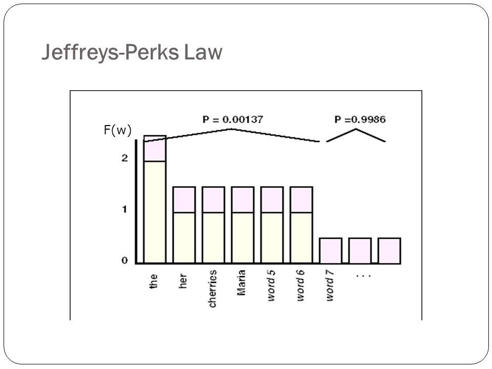 Jeffreys-Perks Law F(w)