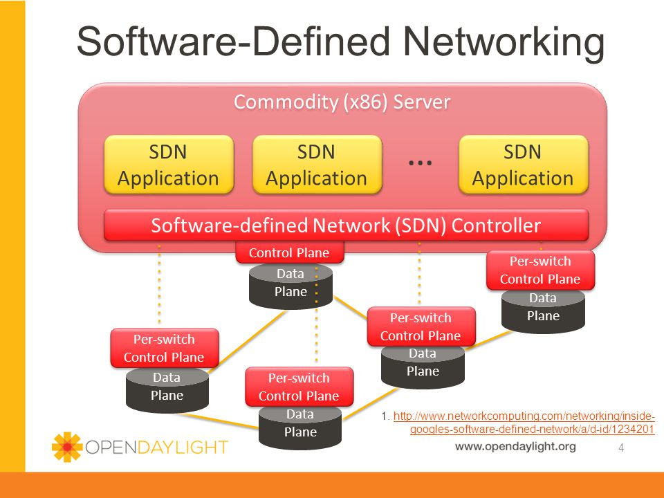 Commodity (x86) Server Data Plane Data Plane Software-Defined Networking 4 SDN Application … Data Plane Data Plane Data Plane Data Plane Data Plane Data Plane Data Plane Data Plane Per-switch Control Plane Software-defined Network (SDN) Controller 1.