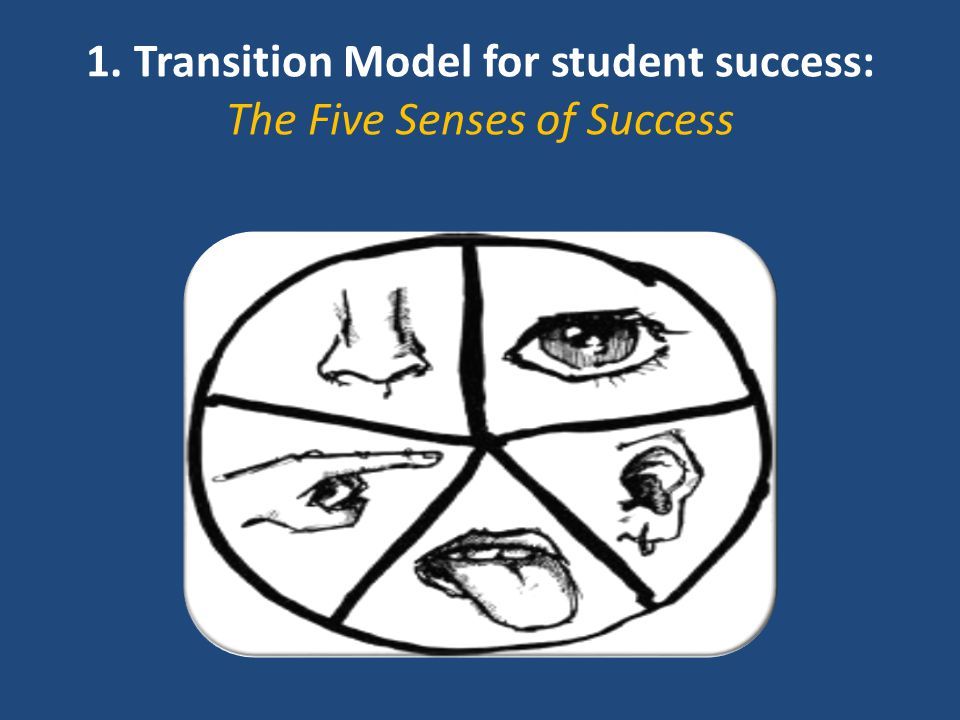 1. Transition Model for student success: The Five Senses of Success