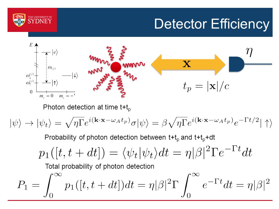 Detector Efficiency Photon detection at time t+t p Probability of photon detection between t+t p and t+t p +dt Total probability of photon detection