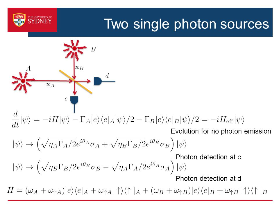 Detection at c Photon detection at c Free evolution with no photon emission