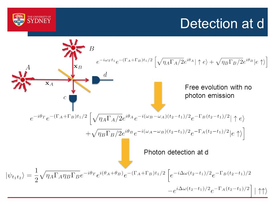 Detection at d Photon detection at d Free evolution with no photon emission