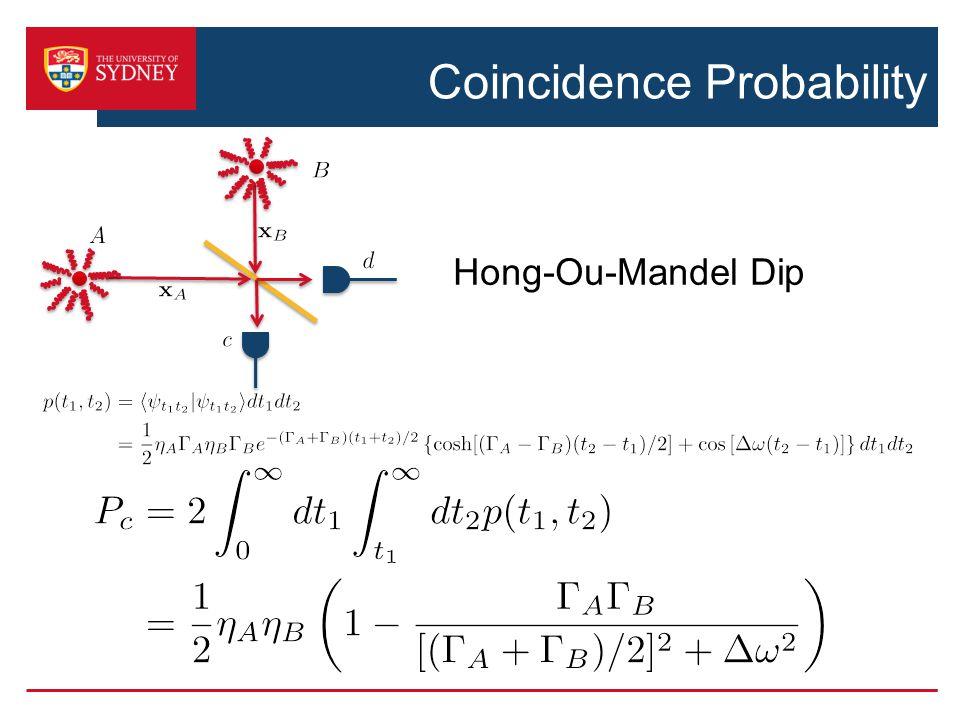 Coincidence Probability Hong-Ou-Mandel Dip
