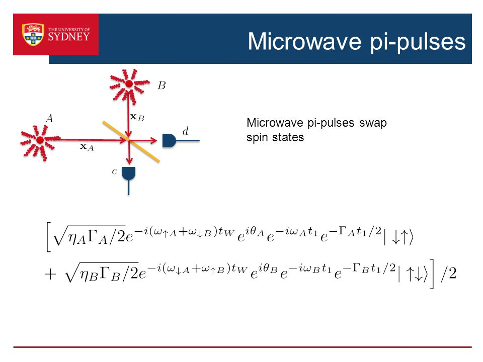 Microwave pi-pulses Microwave pi-pulses swap spin states