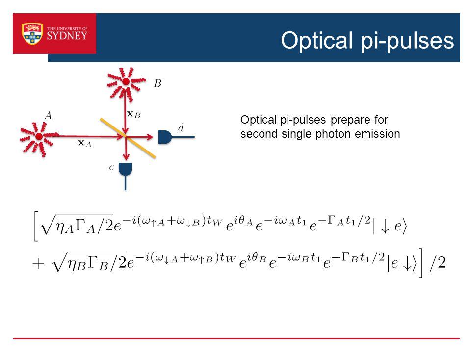Optical pi-pulses Optical pi-pulses prepare for second single photon emission