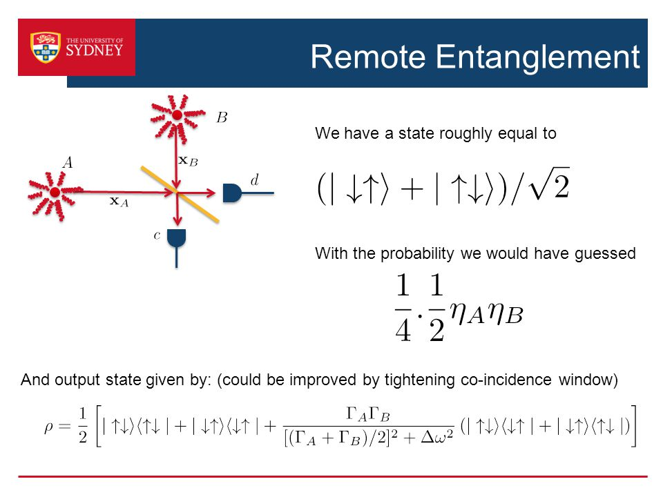 Remote Entanglement We have a state roughly equal to With the probability we would have guessed And output state given by: (could be improved by tightening co-incidence window)