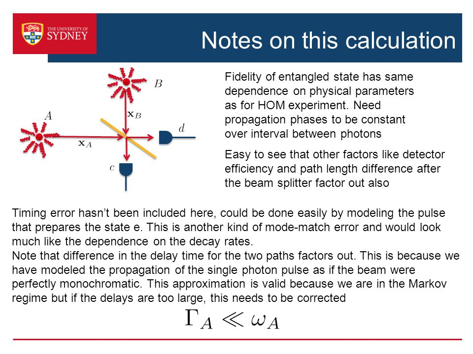 Notes on this calculation Fidelity of entangled state has same dependence on physical parameters as for HOM experiment.