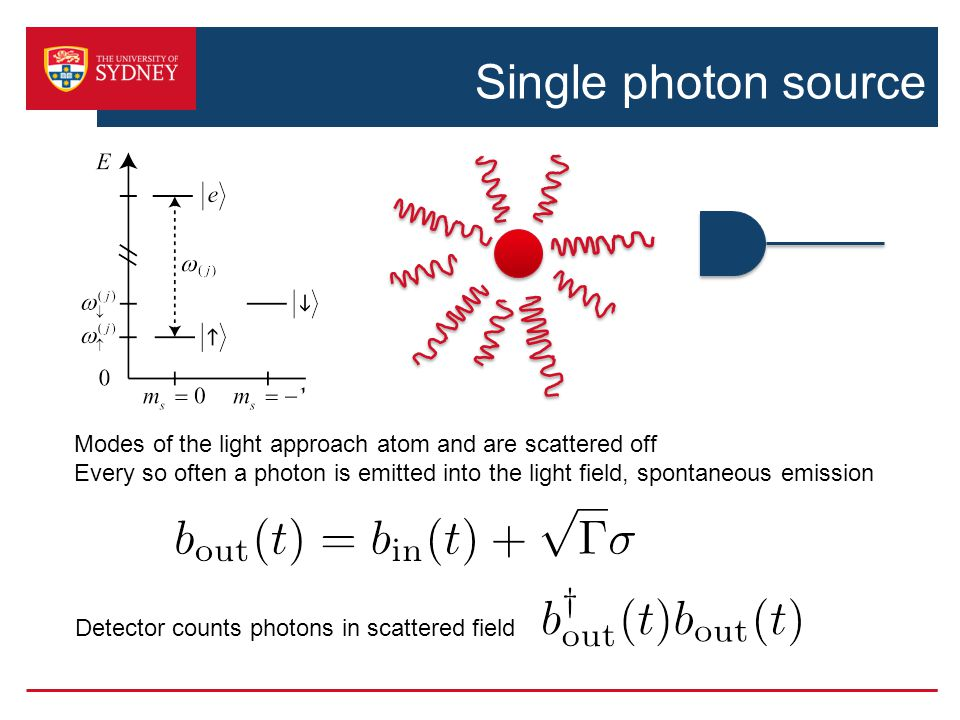 Single photon source Modes of the light approach atom and are scattered off Every so often a photon is emitted into the light field, spontaneous emission Count rate