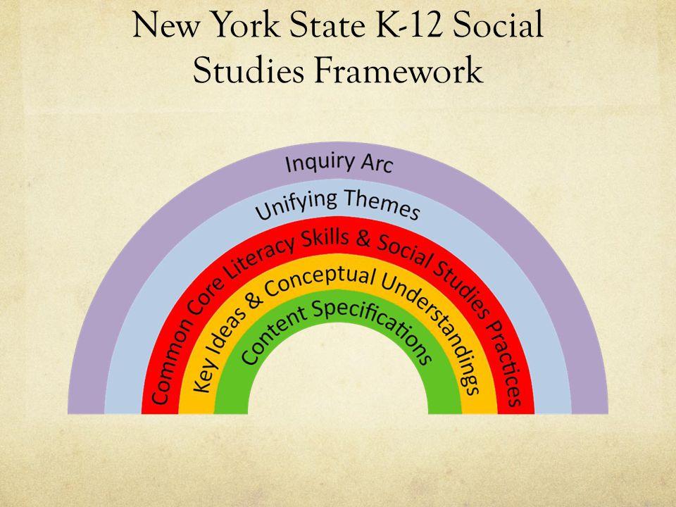 New York State K-12 Social Studies Framework