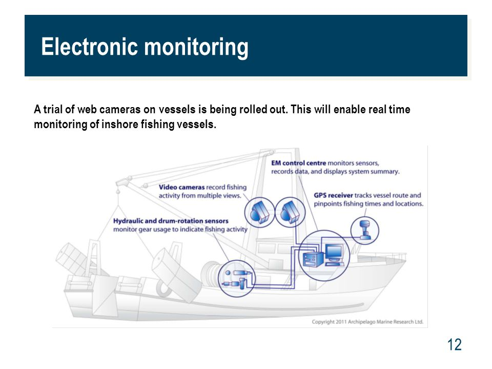www.mpi.govt.nz 12 Electronic monitoring A trial of web cameras on vessels is being rolled out. This will enable real time monitoring of inshore fishi
