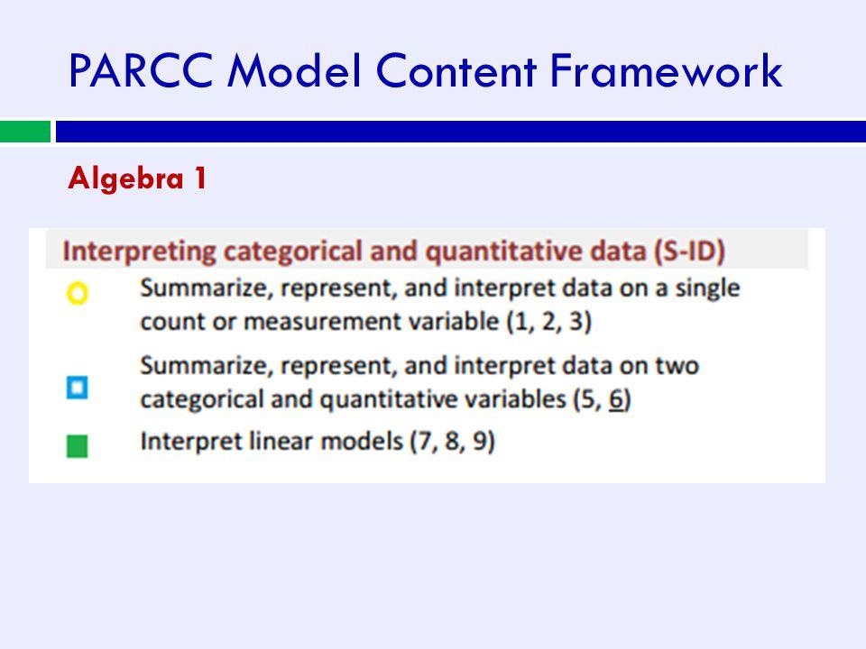 PARCC Model Content Framework Algebra 1