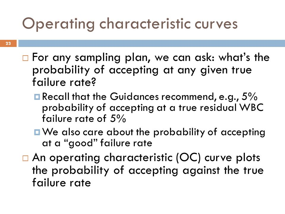 Operating characteristic curves  For any sampling plan, we can ask: what's the probability of accepting at any given true failure rate.