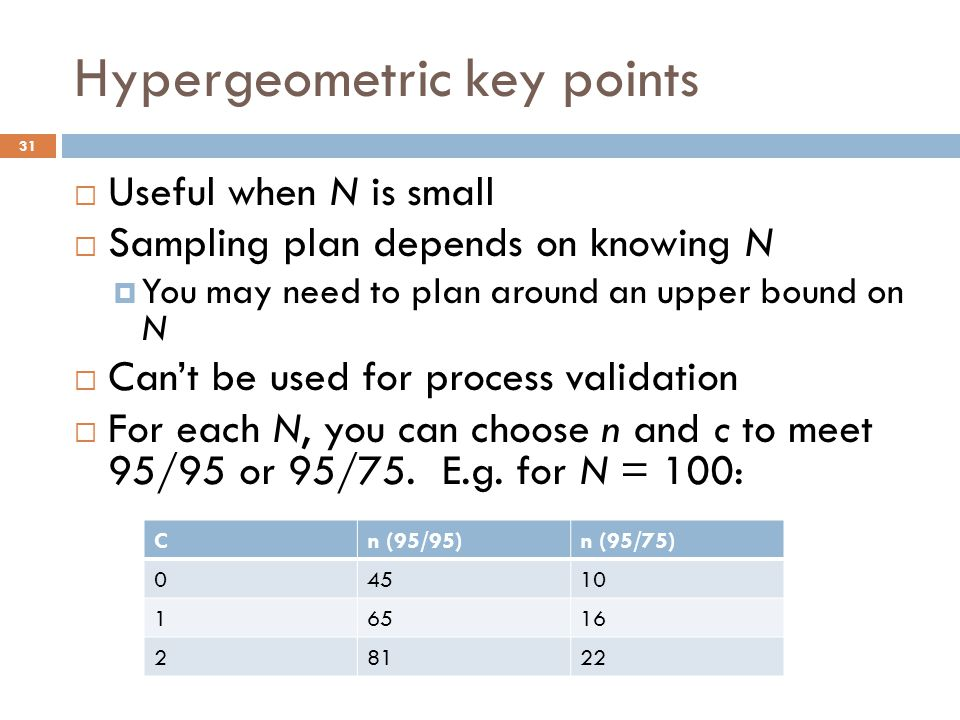 Hypergeometric key points  Useful when N is small  Sampling plan depends on knowing N  You may need to plan around an upper bound on N  Can't be used for process validation  For each N, you can choose n and c to meet 95/95 or 95/75.