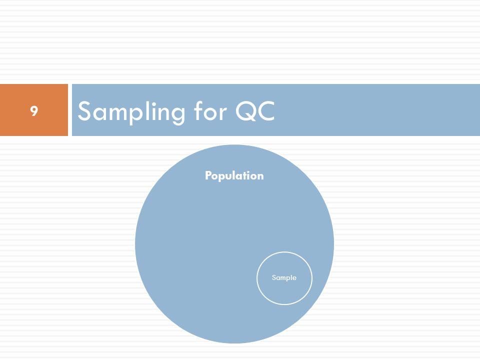 Sampling for QC 9 Population Sample