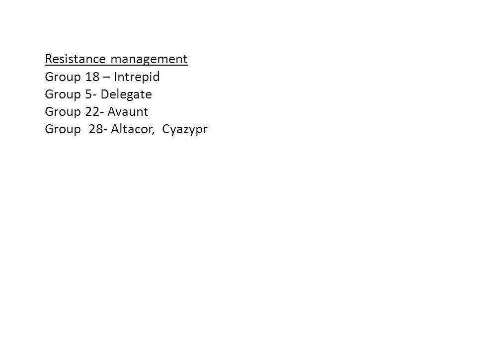 Resistance management Group 18 – Intrepid Group 5- Delegate Group 22- Avaunt Group 28- Altacor, Cyazypr