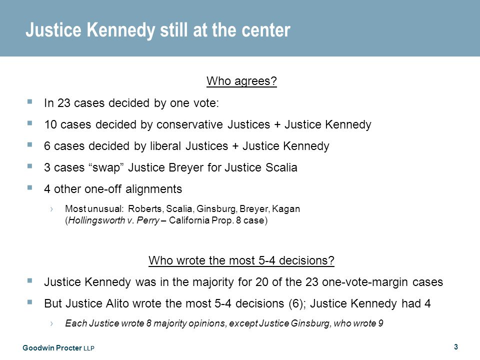 Goodwin Procter LLP 3 Justice Kennedy still at the center Who agrees.