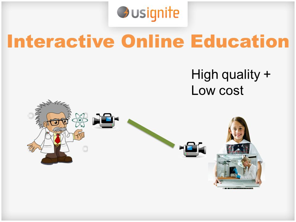 Interactive Online Education High quality + Low cost