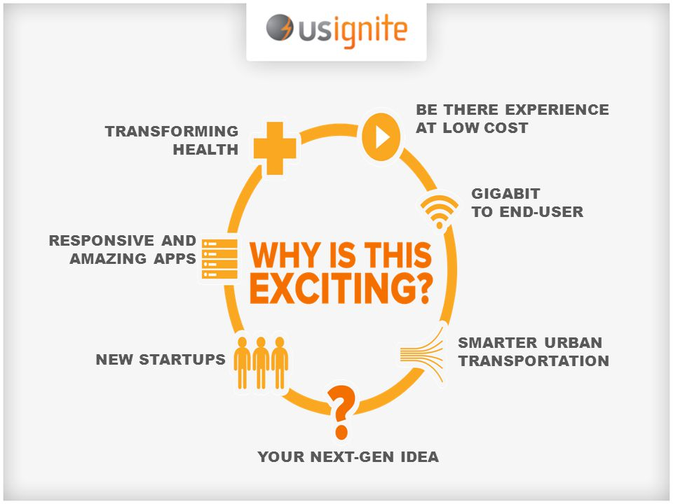 TRANSFORMING HEALTH RESPONSIVE AND AMAZING APPS NEW STARTUPS YOUR NEXT-GEN IDEA BE THERE EXPERIENCE AT LOW COST GIGABIT TO END-USER SMARTER URBAN TRANSPORTATION