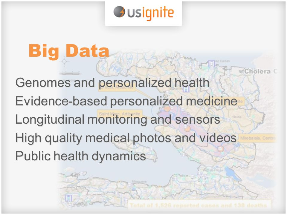 Big Data Genomes and personalized health Evidence-based personalized medicine Longitudinal monitoring and sensors High quality medical photos and videos Public health dynamics