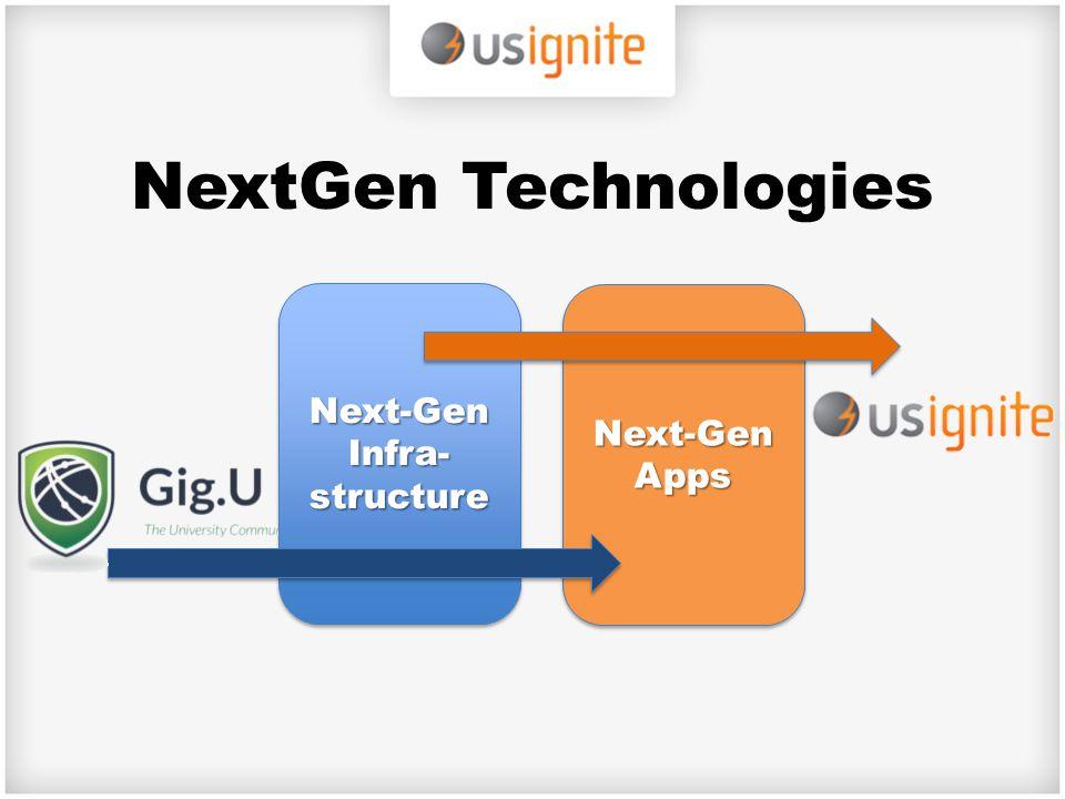 NextGen Technologies Next-Gen Infra- structure Next-Gen Apps