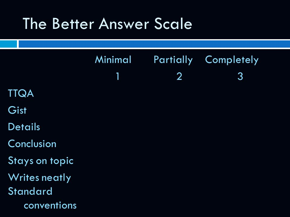 The Better Answer Scale Minimal Partially Completely 1 2 3 TTQA Gist Details Conclusion Stays on topic Writes neatly Standard conventions