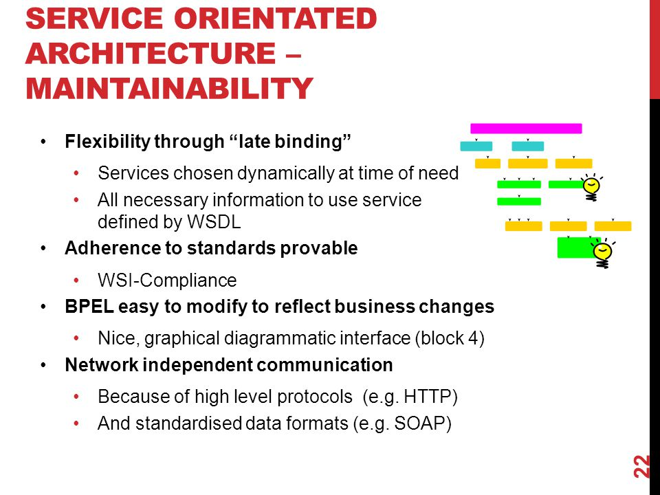 SERVICE ORIENTATED ARCHITECTURE – MAINTAINABILITY Flexibility through late binding Services chosen dynamically at time of need All necessary information to use service defined by WSDL Adherence to standards provable WSI-Compliance BPEL easy to modify to reflect business changes Nice, graphical diagrammatic interface (block 4) Network independent communication Because of high level protocols (e.g.