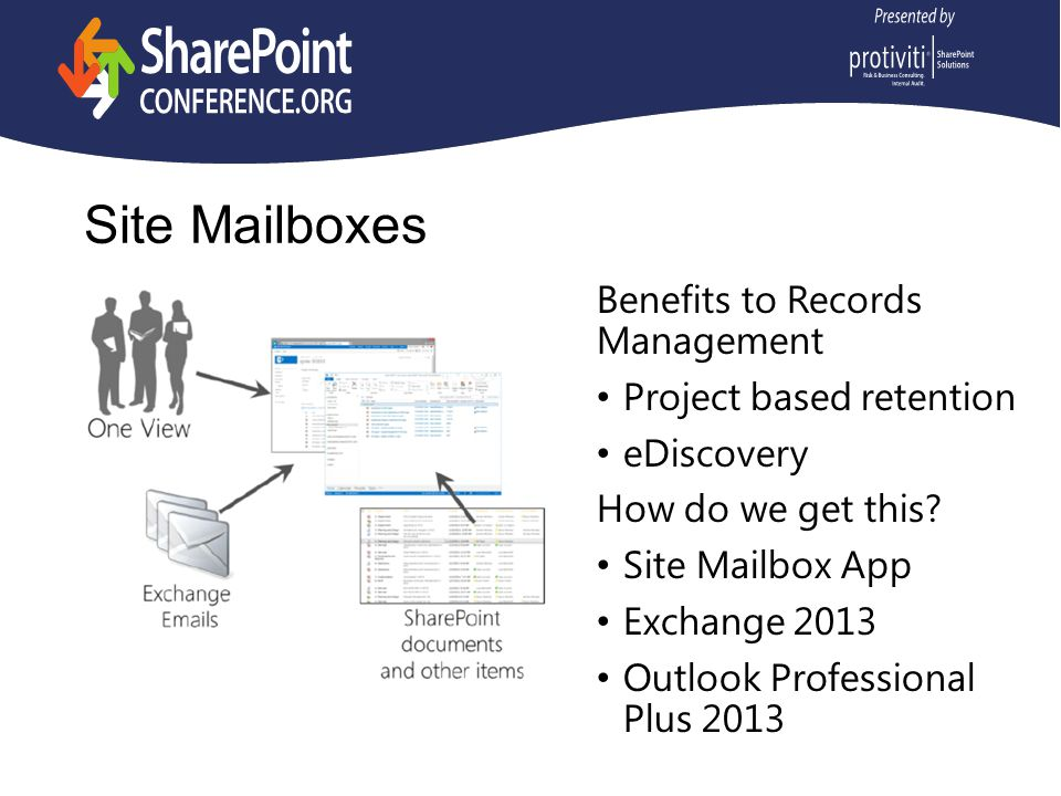 Site Mailboxes Benefits to Records Management Project based retention eDiscovery How do we get this.