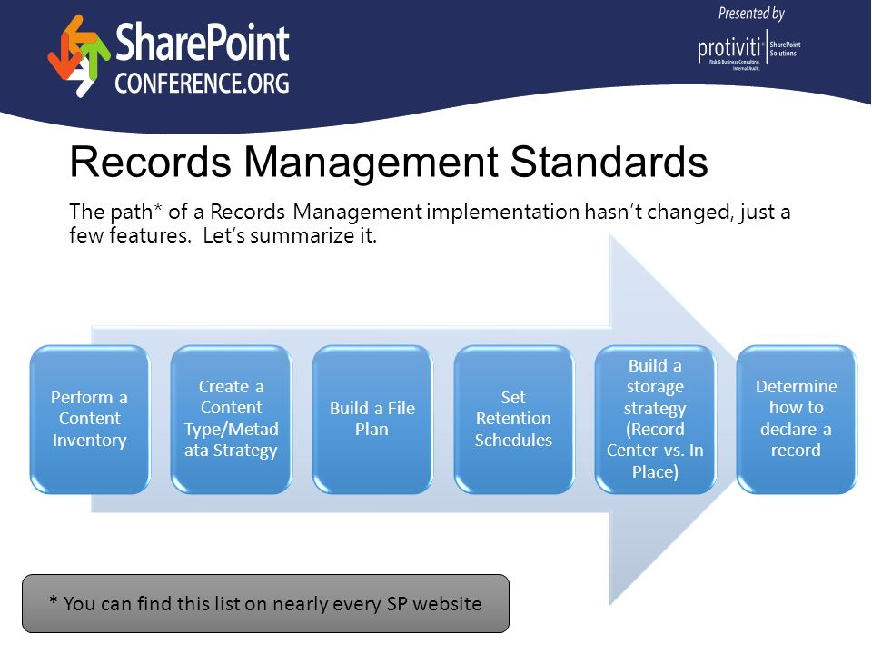 Records Management Standards The path* of a Records Management implementation hasn't changed, just a few features.