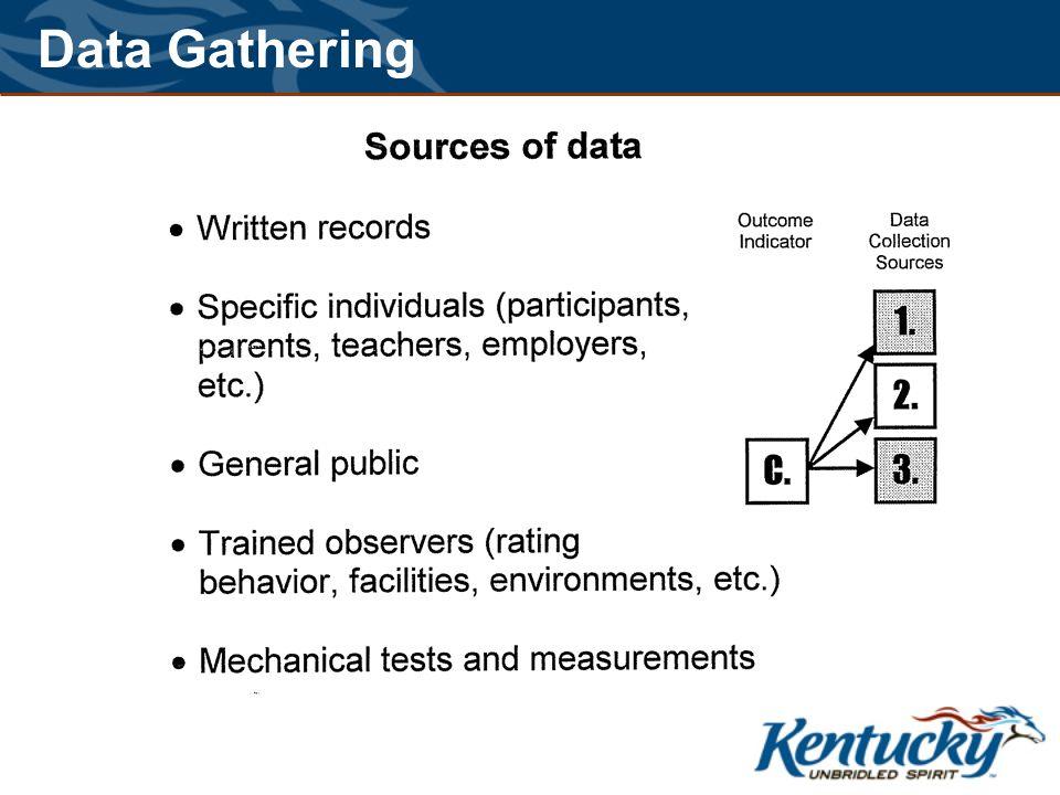 Data Gathering