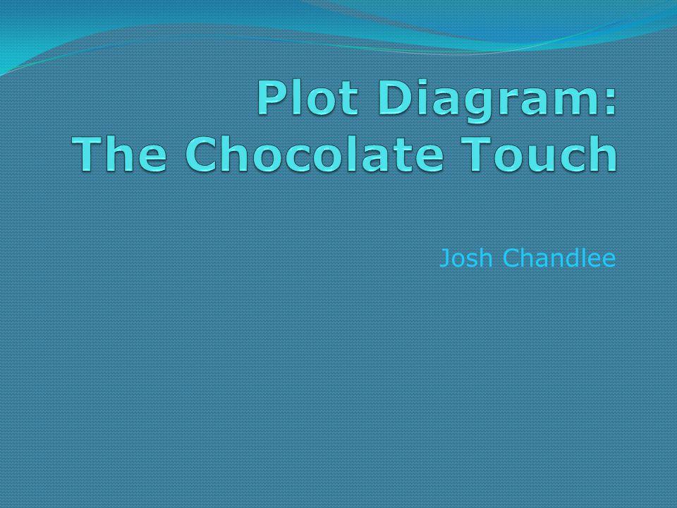 Josh Chandlee