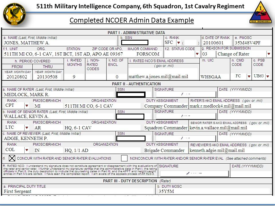 511th Military Intelligence Company, 6th Squadron, 1st Cavalry Regiment Completed NCOER Admin Data Example