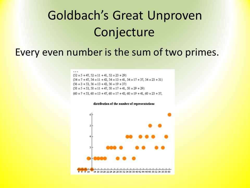 Goldbach's Great Unproven Conjecture Every even number is the sum of two primes.
