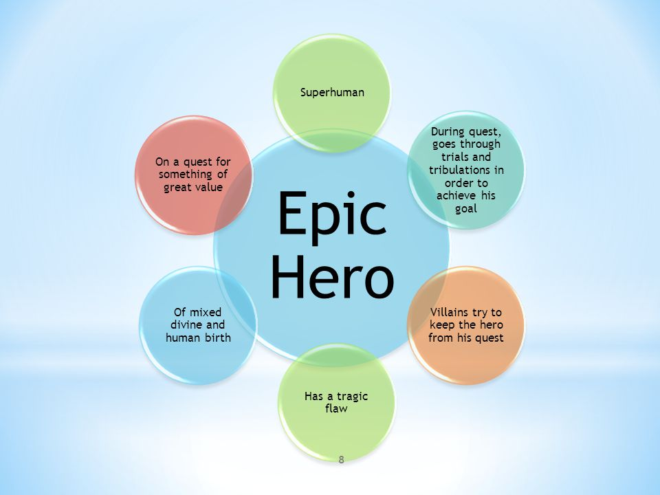 Epic Hero Superhuman During quest, goes through trials and tribulations in order to achieve his goal Villains try to keep the hero from his quest On a quest for something of great value Of mixed divine and human birth Has a tragic flaw 8