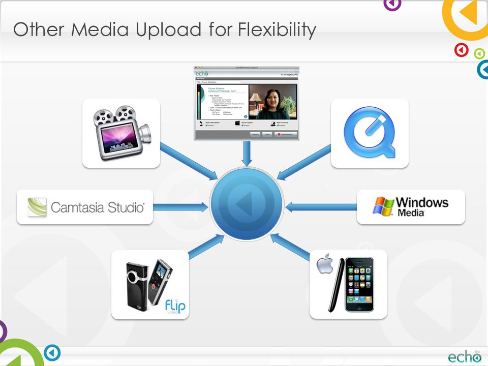 Teach Other Media Upload for Flexibility