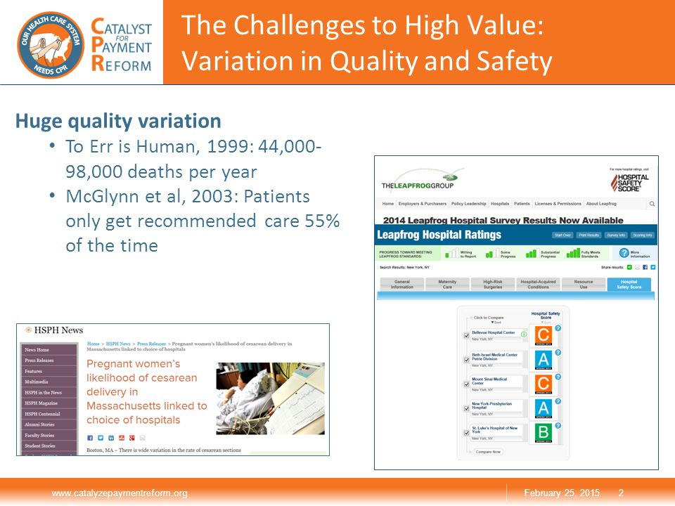 The Challenges to High Value: Variation in Quality and Safety Huge quality variation To Err is Human, 1999: 44,000- 98,000 deaths per year McGlynn et al, 2003: Patients only get recommended care 55% of the time www.catalyzepaymentreform.org2February 25, 2015