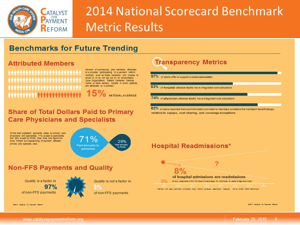 2014 National Scorecard Benchmark Metric Results www.catalyzepaymentreform.org8February 25, 2015