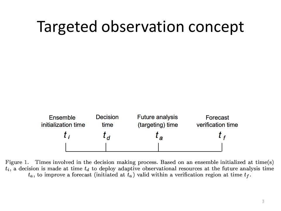 Targeted observation concept 3