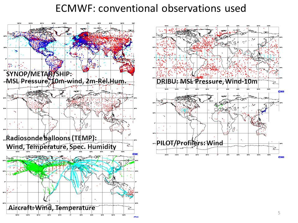 ECMWF: conventional observations used MSL Pressure, 10m-wind, 2m-Rel.Hum.