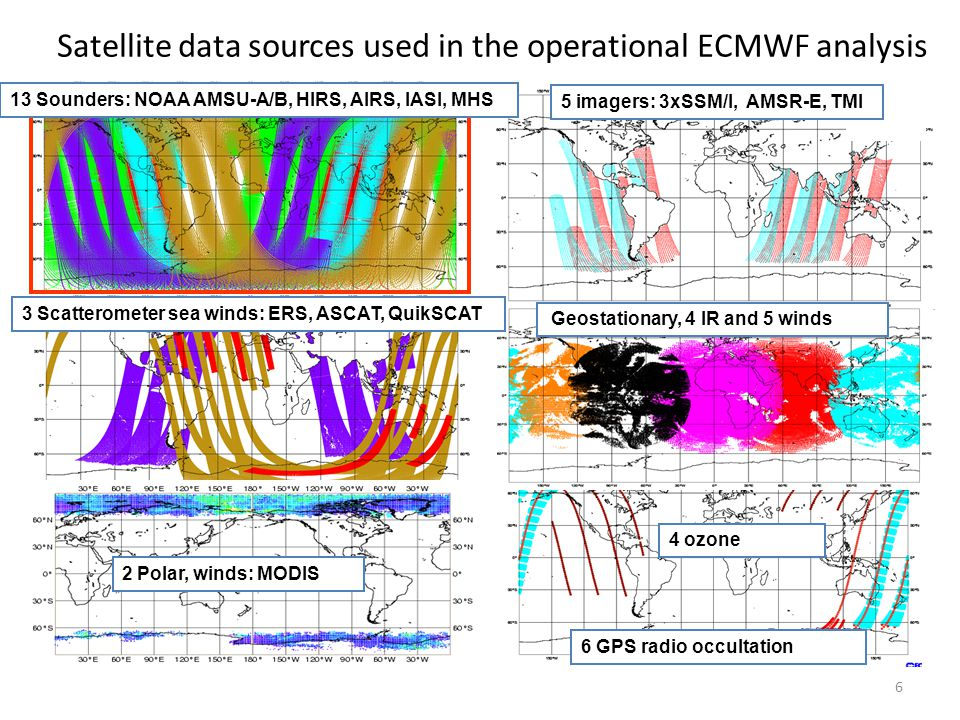 Satellite data sources used in the operational ECMWF analysis Geostationary, 4 IR and 5 winds 5 imagers: 3xSSM/I, AMSR-E, TMI 4 ozone 13 Sounders: NOA