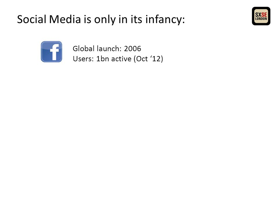 Global launch: 2006 Users: 1bn active (Oct '12)
