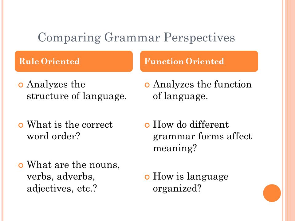 Comparing Grammar Perspectives Analyzes the structure of language.