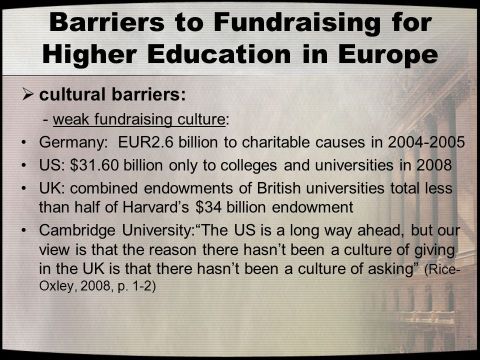 Barriers to Fundraising for Higher Education in Europe  cultural barriers: - weak fundraising culture: Germany: EUR2.6 billion to charitable causes in 2004-2005 US: $31.60 billion only to colleges and universities in 2008 UK: combined endowments of British universities total less than half of Harvard's $34 billion endowment Cambridge University: The US is a long way ahead, but our view is that the reason there hasn't been a culture of giving in the UK is that there hasn't been a culture of asking (Rice- Oxley, 2008, p.