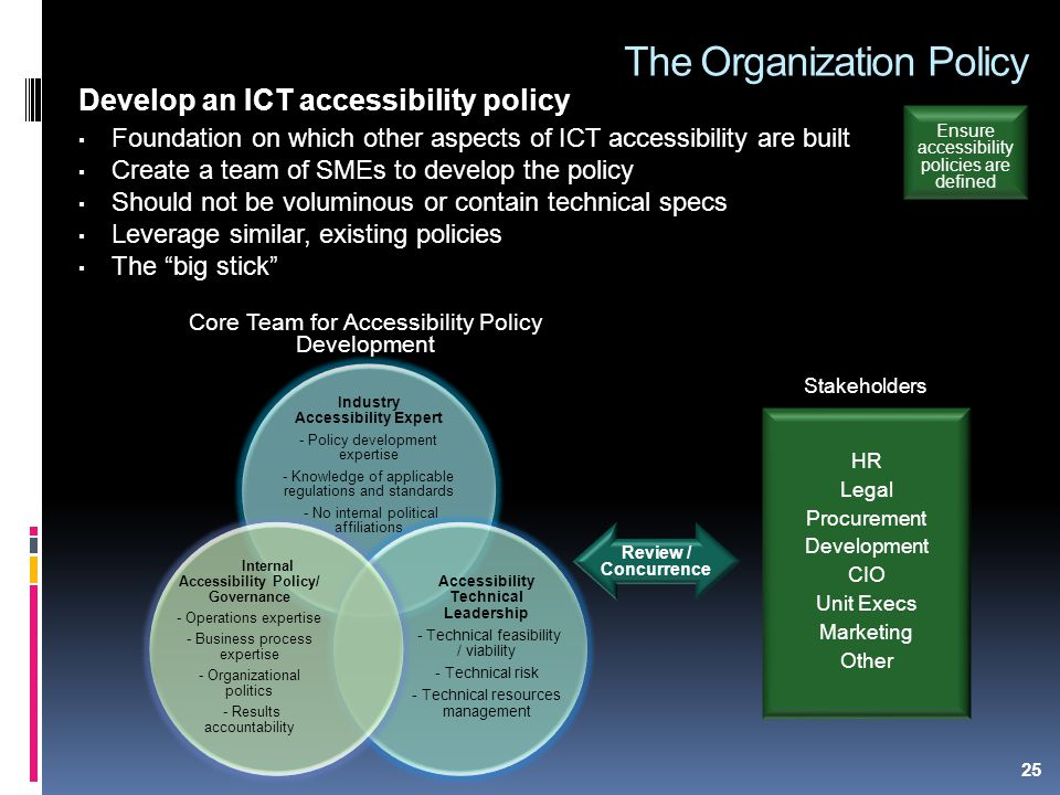 25 Ensure accessibility policies are defined The Organization Policy Develop an ICT accessibility policy ▪ Foundation on which other aspects of ICT accessibility are built ▪ Create a team of SMEs to develop the policy ▪ Should not be voluminous or contain technical specs ▪ Leverage similar, existing policies ▪ The big stick Core Team for Accessibility Policy Development Stakeholders Review / Concurrence HR Legal Procurement Development CIO Unit Execs Marketing Other