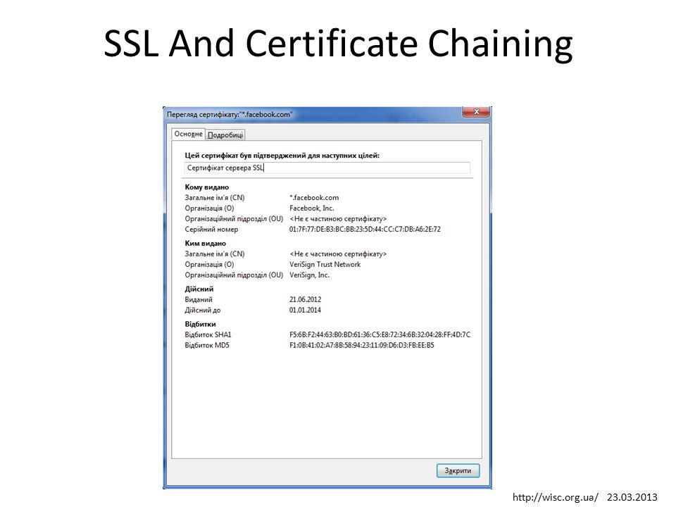 SSL And Certificate Chaining http://wisc.org.ua/ 23.03.2013