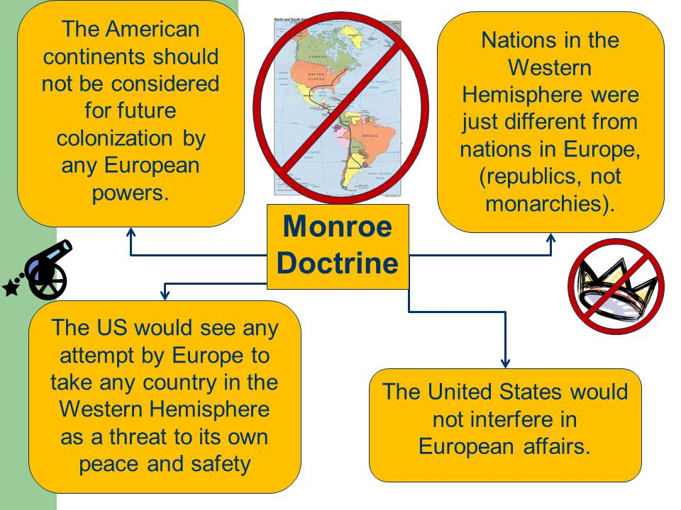 The American continents should not be considered for future colonization by any European powers.