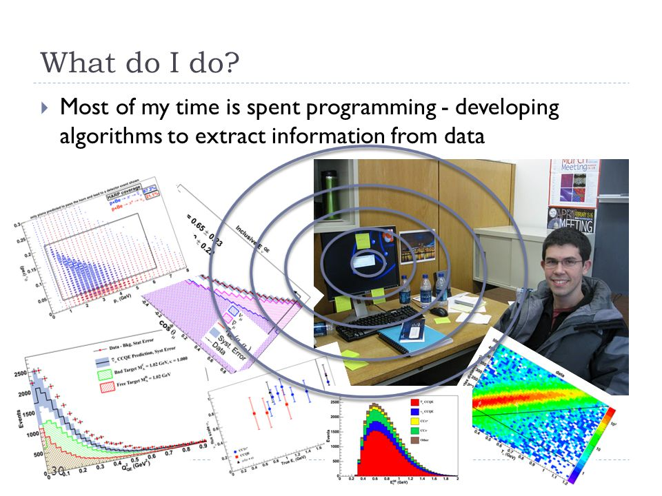 What do I do? 30  Most of my time is spent programming - developing algorithms to extract information from data