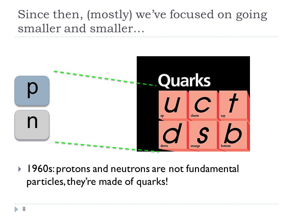 It's a very exciting time to do particle physics!.