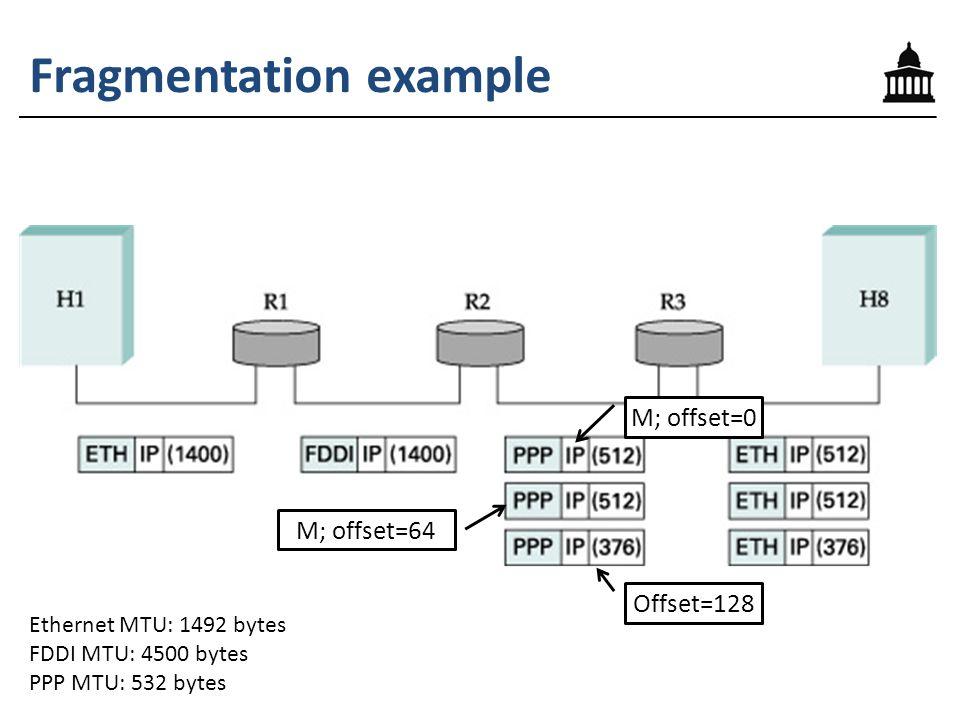 Fragmentation example Ethernet MTU: 1492 bytes FDDI MTU: 4500 bytes PPP MTU: 532 bytes M; offset=0 M; offset=64 Offset=128