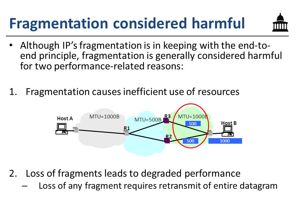 Fragmentation considered harmful Although IP's fragmentation is in keeping with the end-to- end principle, fragmentation is generally considered harmful for two performance-related reasons: 1.Fragmentation causes inefficient use of resources 2.Loss of fragments leads to degraded performance – Loss of any fragment requires retransmit of entire datagram 500 MTU=1000B MTU=500B MTU=1000B Host A Host B R1 R2 1000 R3 500